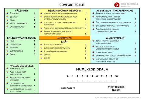 comfort pain scale smertevurderingsverkt 216 y