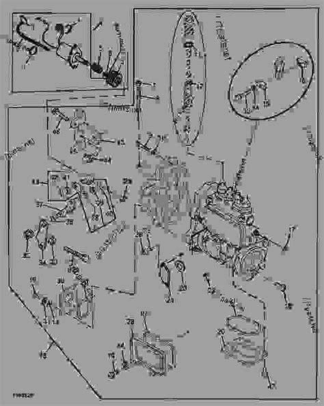 wiring diagrams for deere skid steer wiring diagram website