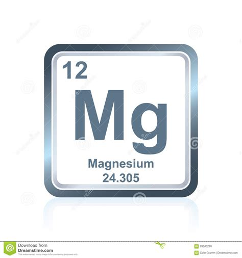 what is magnesium on the periodic table chemical element magnesium from the periodic table stock