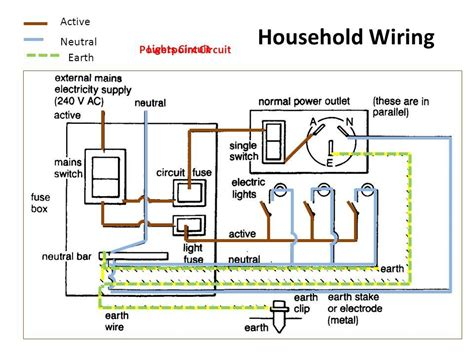 house wiring basics ppt wiring diagram