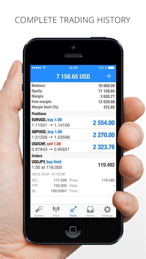 mt4 app metatrader 4 app insight