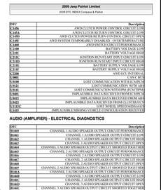 Jeep Trouble Codes Manual Reparacion Jeep Compass Patriot Limited 2007 2009