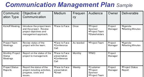 Stakeholder Communication Plan Project Management Communication Plan Communication And Communication And Engagement Strategy Template