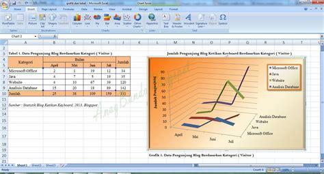 cara membuat grafik di excel 2013 cara membuat grafik pada excel anggun kasturi
