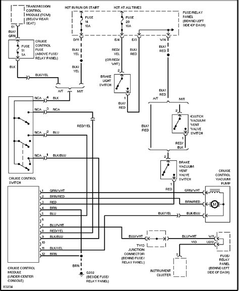 mazda 3 cruise wiring diagram mazda automotive