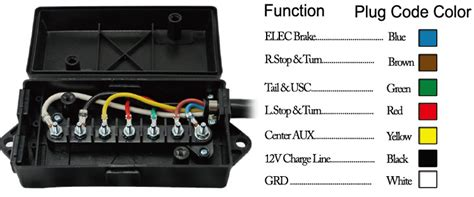 trailer lighting junction box