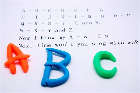 day lyrics abc the alphabet song is based on a tune by mozart