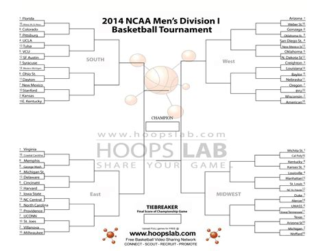 march madness 2014 ncaa mens tournament bracket 2014 ncaa march madness bracket printable bracket blog