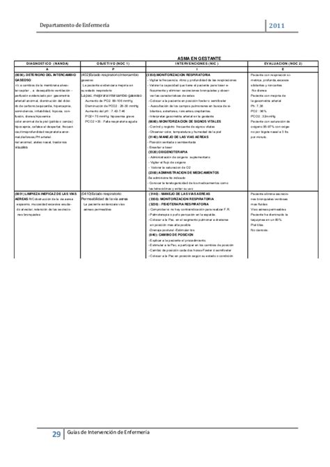 Manual de enfermeria[1]