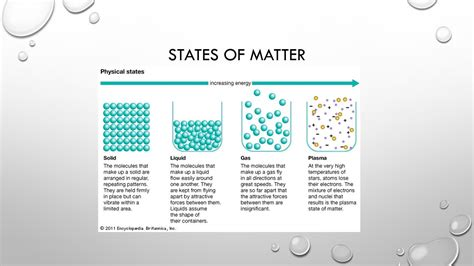 states of matter states of matter pictures www imgkid the image kid
