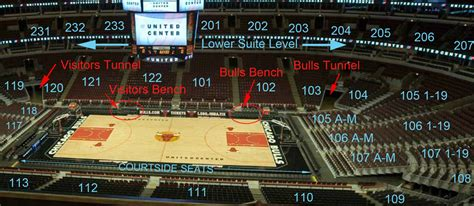 Lexus Club United Center by Chicago Venue Guide Everything You Could Want To