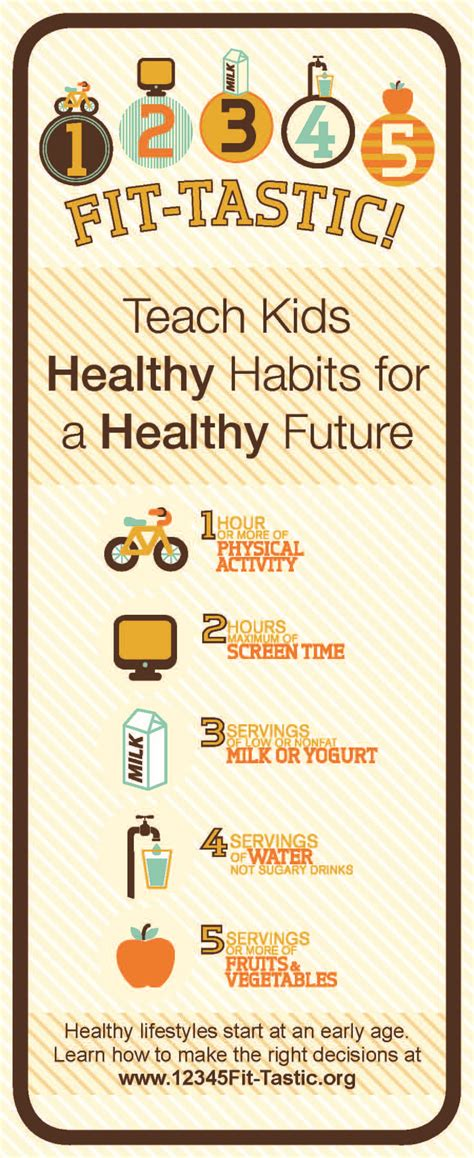 Healthy Habits For A Healthy 17 Best Images About 1 2 3 4 5 Fit Tastic Versions On Disease