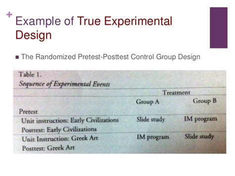 experimental group design experimental research