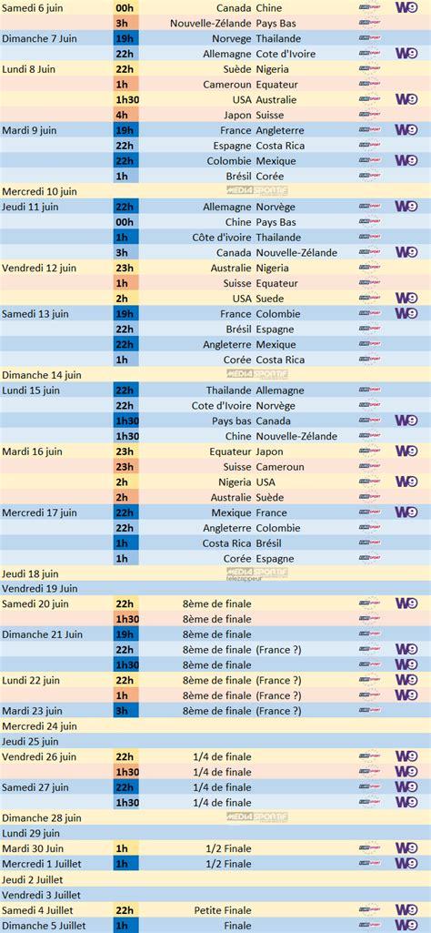 Coupe Du Monde Handball 2013 Calendrier Calendrier Coupe Du Monde F 233 Minine 2015