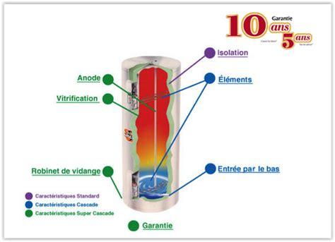 chauffe eau a gaz 180 changement de chauffe eau prix et comparatif des