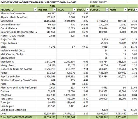 imprimir recibo de refrendo de chiapas 2016 pagos vehiculares de chiapas 2016 recibo de pago de pago