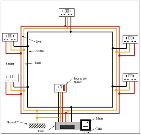 how to wire a ring diagram for how to wire a ring