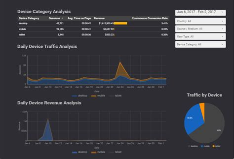 Free Google Data Studio Template Gallantway Data Studio Templates
