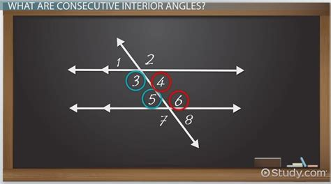 What Does Consecutive Interior by Consecutive Interior Angles Definition Theorem