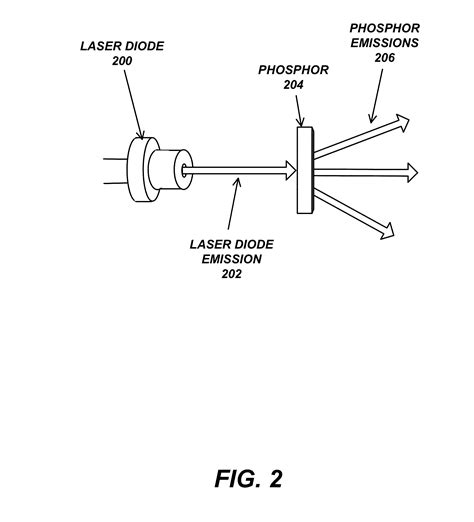 nitride laser diodes patent us20140126200 white light source employing a iii nitride based laser diode pumping a