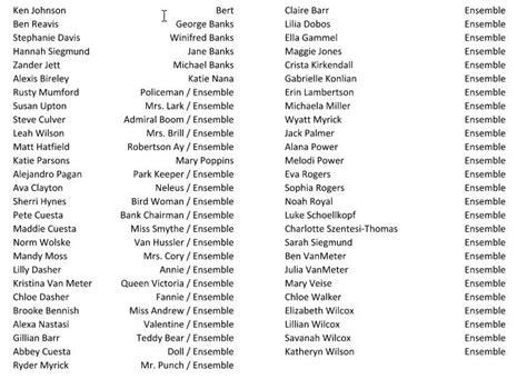 Or Cast List Poppins Cast List