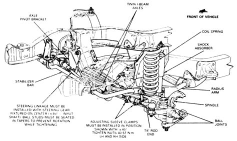 1995 ford f150 parts diagram ford f 150 front suspension parts diagram ford free