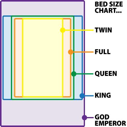 emperor bed size blogography 215 2007 215 june