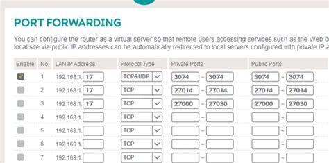 forwarding external ip bright box router forwarding ee