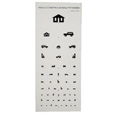tavole optometriche ottotipo tavola optometrica pediatrica distanza di