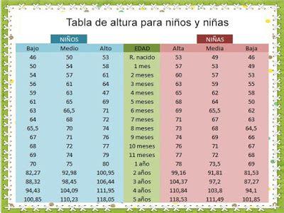 tabla de velocidades y sanciones tu blog del motor crece bebe desarrollo psicomotor en ni 241 os y ni 241 as