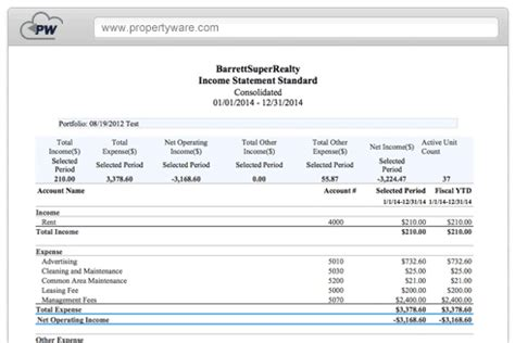 profit and loss template for rental property driverlayer
