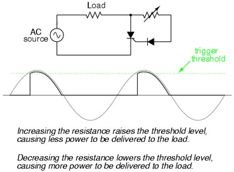 what is scr diode lessons in electric circuits volume iii semiconductors