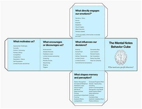 design management by kathryn best pdf 94 best images about change management behavior change