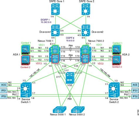 network data flow diagram 2 best images of network traffic flow diagram network
