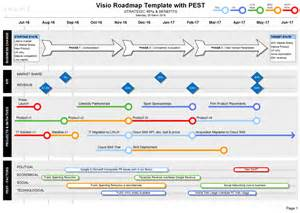 It Roadmap Template by Visio Agile Roadmap Template Discount Bundle
