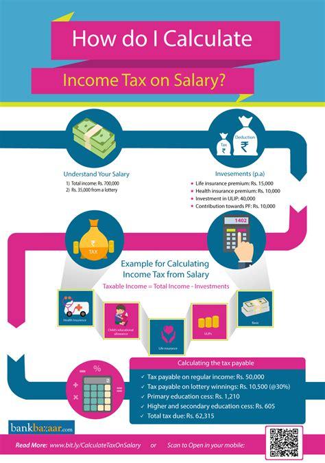 income tax loan income tax calculator tax calculator for ay 2018