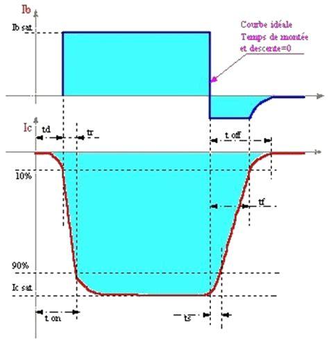 le transistor fet transistor fet en commutation 28 images electronique bases utilisations du transistor le