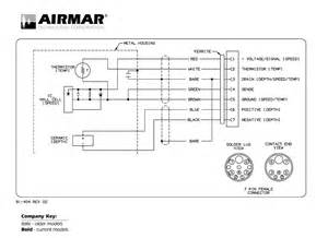 raymarine gps antenna wiring raymarine free engine image for user manual