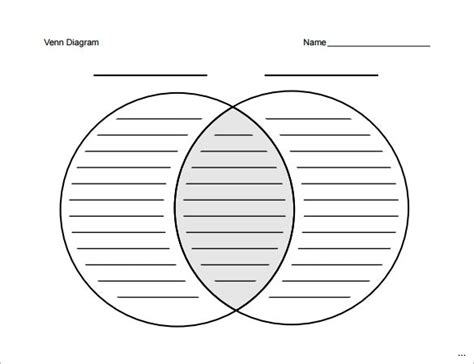 Venn Diagram Template Grand Portrayal Docs With Photos Full Size Marevinho Venn Diagram Template Docs