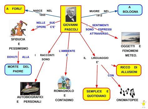 articolo di giornale sull illuminismo 1000 images about mappe concettuali on