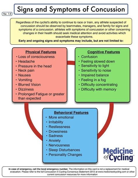 concussion symptoms 17 best images about concussions on symptoms