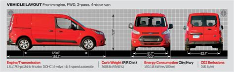 2013 ford dimensions new transit connect dimensions crafts