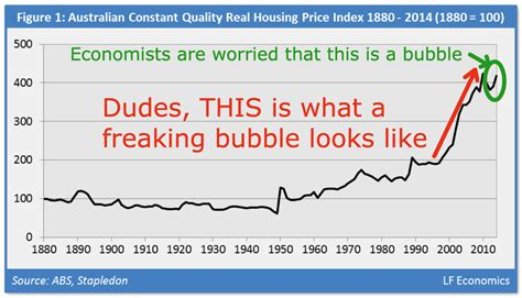 housing crash the housing crash we had to have a gen y perspective on