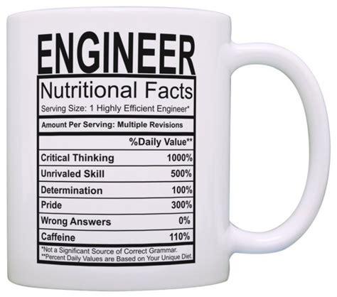 10 best engineer coffee mugs you must have