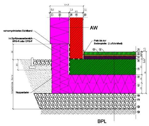 Beschwerdebrief Beispiel B2 ösd Aufbau Bodenplatte Die Wichtigsten Ausf 252 Hrungsdetails