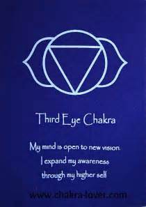 third eye chakra color reblog