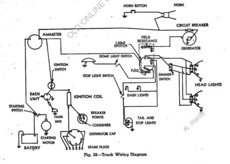 1956 chevy ignition wiring diagram fuse box and wiring