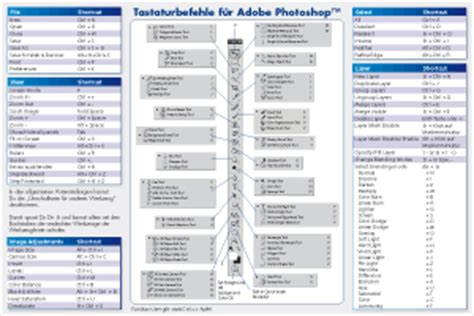 Referenzkarte für Adobe Photoshop CS5 - die wichtigsten ... Indesign Tutorials Cs6