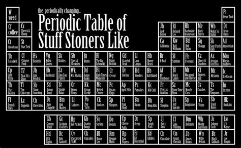 Stuff Stoners Like Detox by Stoner Periodic Table Im On Some Kush And