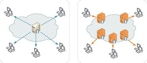 best cdn maxcdn vs cloudflare vs keycdn which cdn is best for you